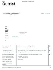 3 Pages Accounting Chapter 6 Flashcards Quizlet Pdf