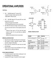 24824_OPERATIONAL+AMPLIFIERS+Part+1.docx