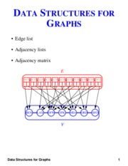 GraphsDS
