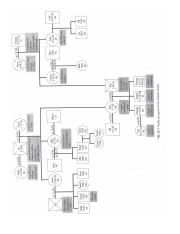 genogram example_textbook source unk