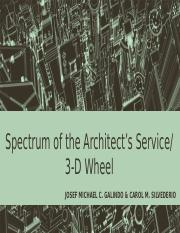Spectrum of the Architect_s Service