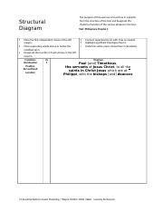 Structural_Diagram_Worksheet