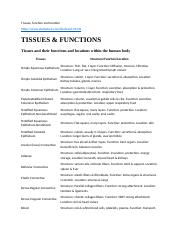 Tissues Functions Locations