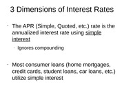 3+Dimensions+of+Interest+Rates