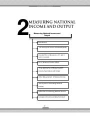 Chapter 2 - NATIONAL INCOME.pdf