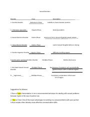Ch 14 handout - Sexual disorders(1).docx
