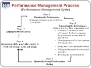 1. Stage 2-Information collection & Performance Analysis