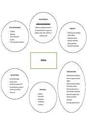 Concept Map - Asthma.docx - Nursing Diagnosis Ineffective ...