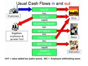 3+-+Cash+flow+and+Taxes (2)