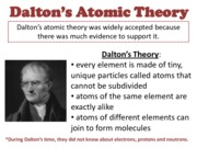 Atomic_Theories_Dalton_Bohr_and_Modern_Notes