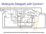 muticycle_control