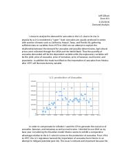 Gilliam_451_Demand Analysis