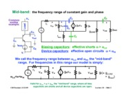 Single Transistor Amplifier Stages lecture
