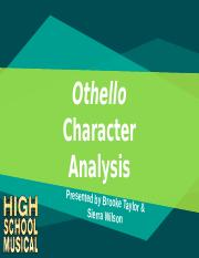 Character Analysis.pptx