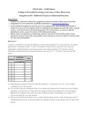 STAT 2263 Assignment 5.pdf