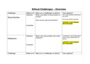 Ethical Challenges - overview