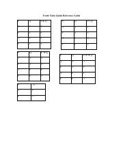 Truth Table Quick Reference Guide