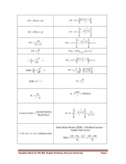 Equation Sheet for FIN-300