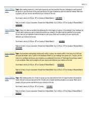 Discussion Questions & Grading Rubrics.docx