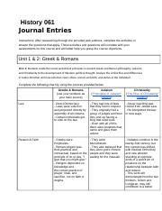 History 061 Journal (1).docx