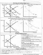 macro unit 3 1 name unit 3 study guide aggregate demand aggregate rh coursehero com ap micro unit 3 study guide Unit 3 Study Guide Fractions Equivalents