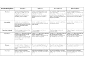 narrative_writing_rubric_12.docx