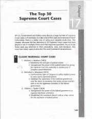 Top 30 Supreme Court Cases