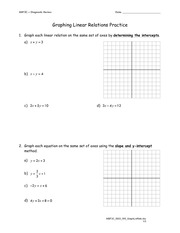 Graphing Linear Relations Practice