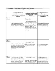 1.11 academic_criticism_graphic_organizer.docx