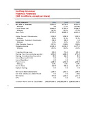 EMC(REAL) Financials-1 (version 1)