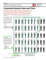 3. Corporate Boards Now and Then