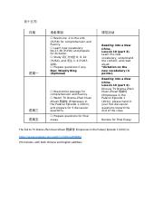 Chinese 301 week 15.docx