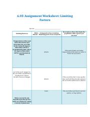 6.03_Assignment_Worksheet_Limiting_Factors (4).rtf