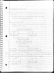 Public Speaking Chapter 5 Study Notes