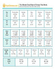 Yoyo Chinese Time Words Cheat Sheet