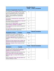 Wk 3 Rubric Org Structure and Culture paper-1-2.doc