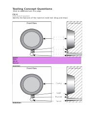 Tooling Concept Questions
