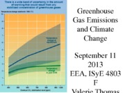 chp+5+GHG+and+climate+b