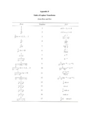 Appendix D - Table of Laplace transforms