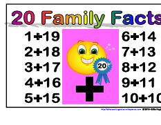 20 Family Facts add- Maths Strategies