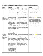 U2A2 worksheet 1_I Read I Think Therefore graphic organizer.docx