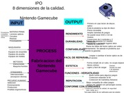 2014. Usefull examples for  SIPOC diagrama (Supplier - Input - Process - Output - Customer)