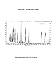 Mercury Xenon Spectrum