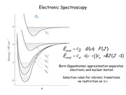 Chapter 13 Electronic Spectroscopy (2)