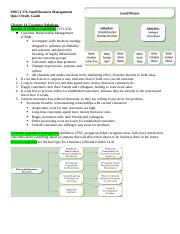 Hr9 Tif Ch05 Chapter 5 Design Of Goods And Services True False 1 2 A Product Strategy May Focus On Differentiation Low Cost Or Rapid Response Course Hero