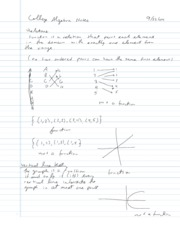 College Algebra Notes - 2.4 - Functions, Notations and Graphs of Functions