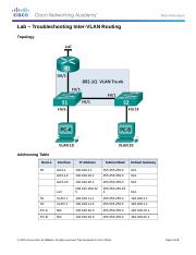5.3.2.4 Lab - Troubleshooting Inter-VLAN Routing.docx