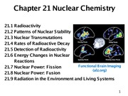 Chapter 21- Nuclear Chemistry