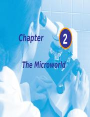 Chapter-2-The-Microworld-Hand-outs