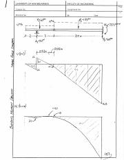 Bending Moment and Shear Force Diagram Example